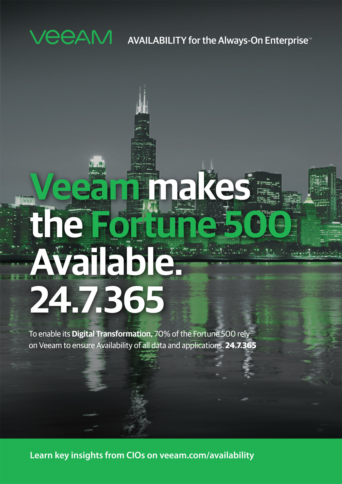 VEEAM SOFTWARE PVT LTD. - Most Advertisement Brand by My Brand Book