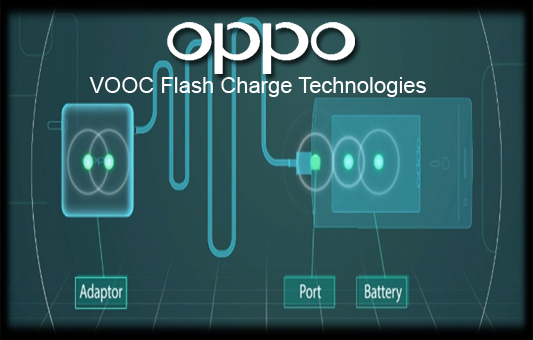 VOOC Flash Charge technologies